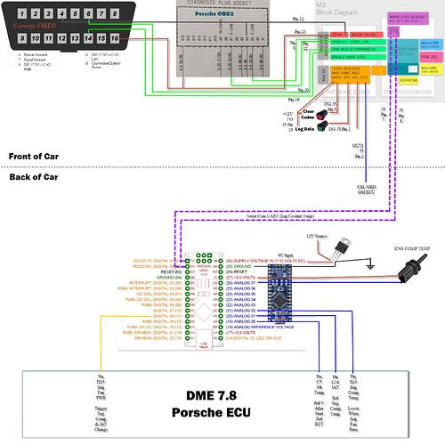 Engine Swap - Gm Ls3 In Porsche 996 - Getting Started