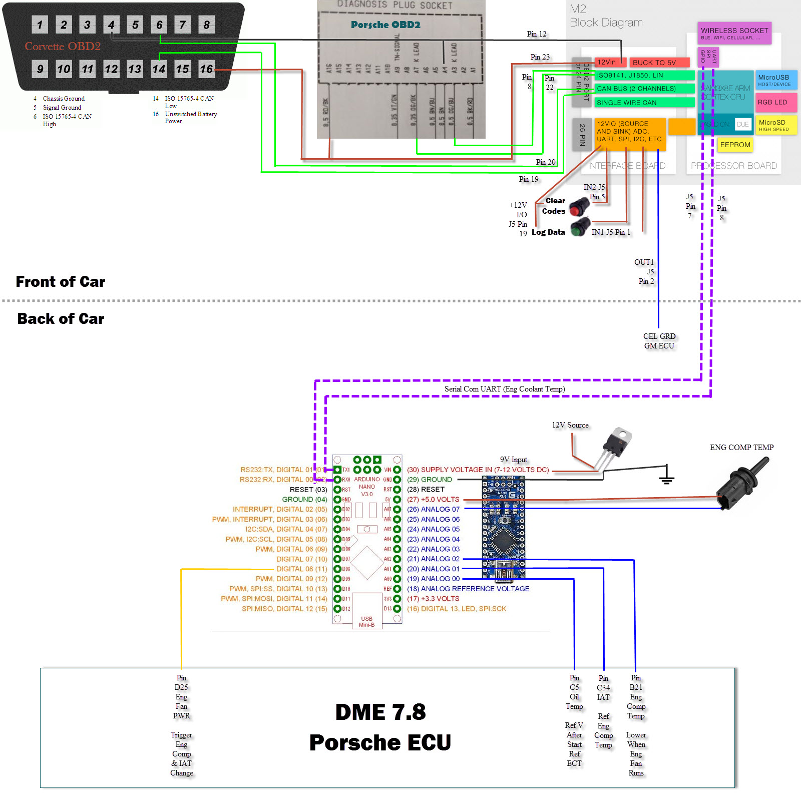Arduino Can Bus Wiring Diagram Besides Obd2 Connector Pinout Images Gallery Engine Swap Gm Ls3 In Porsche 996 Getting Started Macchina Rh Forum